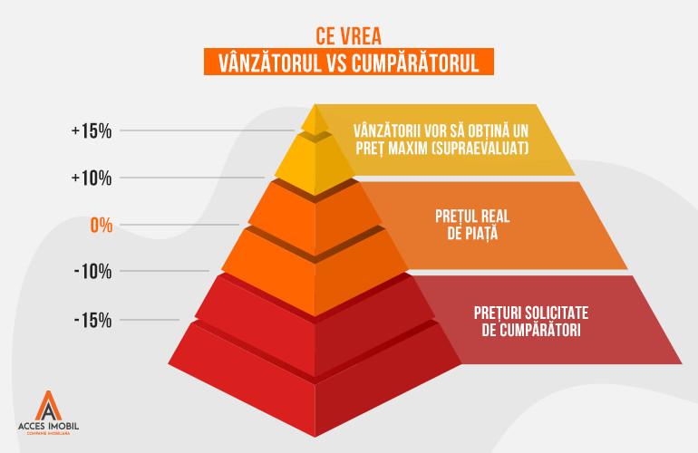 pretul de productie - Traducere în engleză - exemple în română | Reverso Context